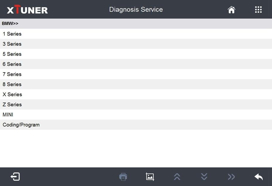 diagnosis 2