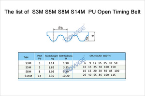 Image 5 - POWGE PU White STS/STD S8M Open Timing belt S8M 40mm Width 20/25/30/40/50mm Polyurethane steel  40STD8M Synchronous Belt pulley