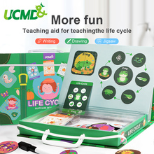 цена на Magnetic Montessori Puzzle Leaning Life Cycle of Animal Human Growth Puzzles Educational toy Early Childhood Education Kids Toys