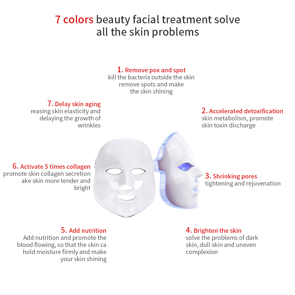 Image 4 - Beauty Photon LED Facial Mask Therapy 7 colors Light Skin Care Rejuvenation Wrinkle Acne Removal Face Beauty Spa  Instrument-in Face Skin Care Tools from Beauty & Health