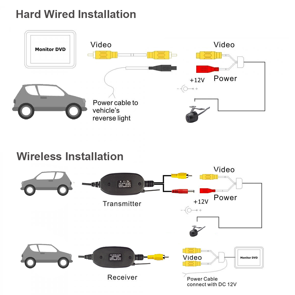 2-4-Ghz-Wireless-Rear-View-Camera-RCA-Video-Transmitter-Receiver-Kit-for-Car-Rearview-Monitor (4)