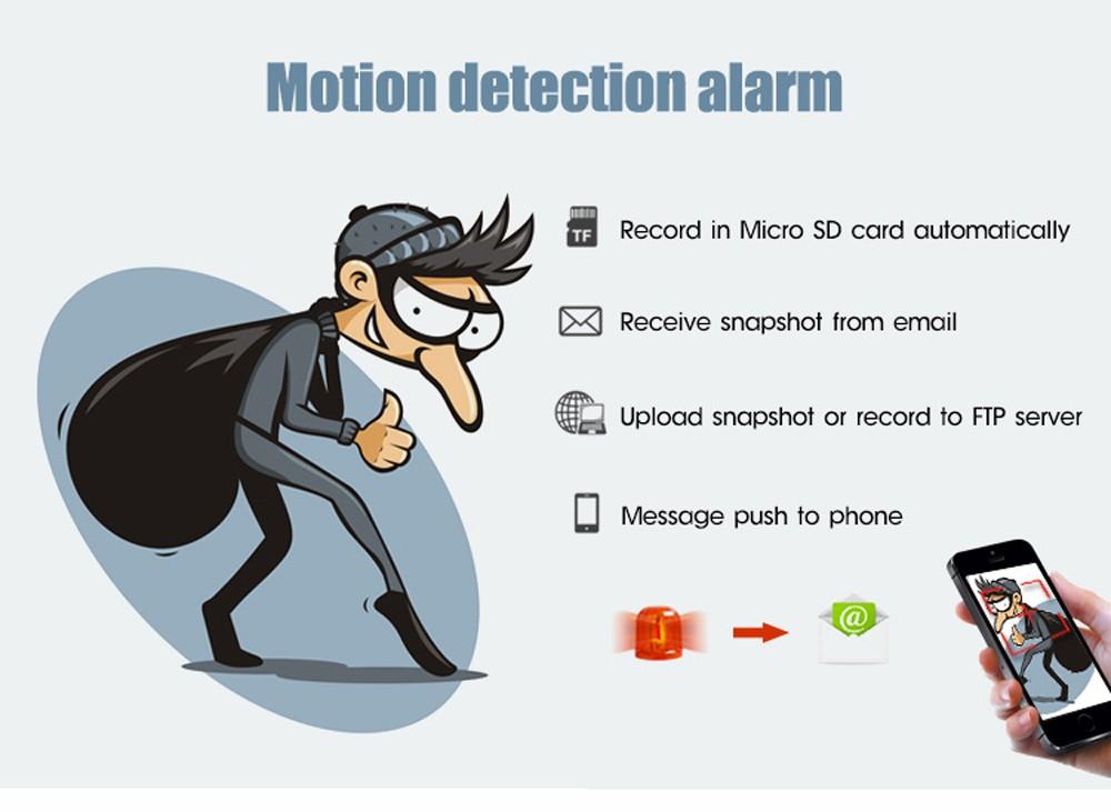 4-motion detection