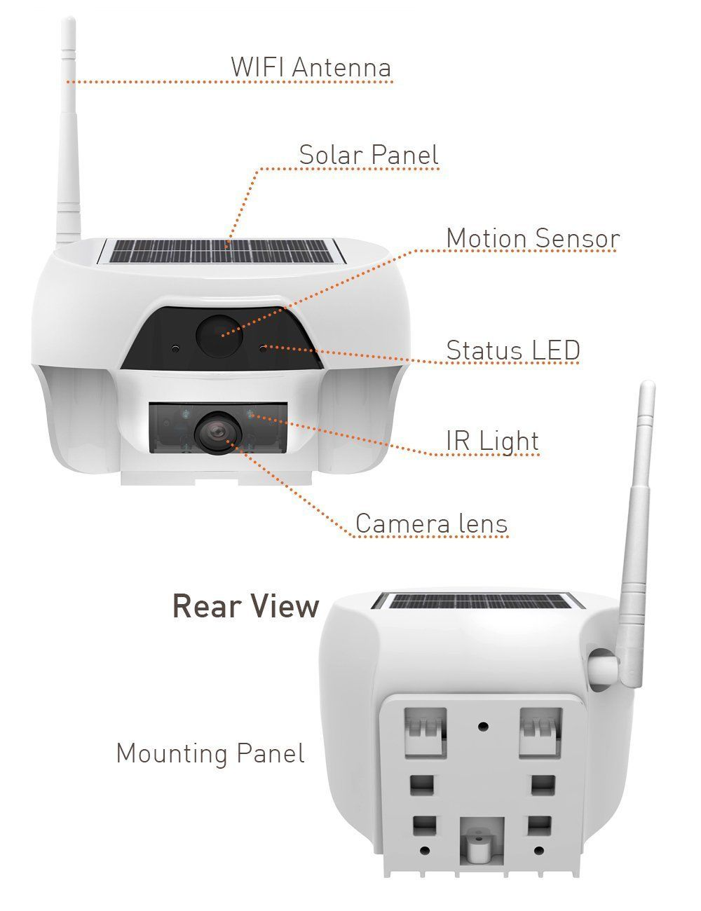 solar powered wireless outdoor wifi ip surveillance camera audio cctv system in surveillance. Black Bedroom Furniture Sets. Home Design Ideas