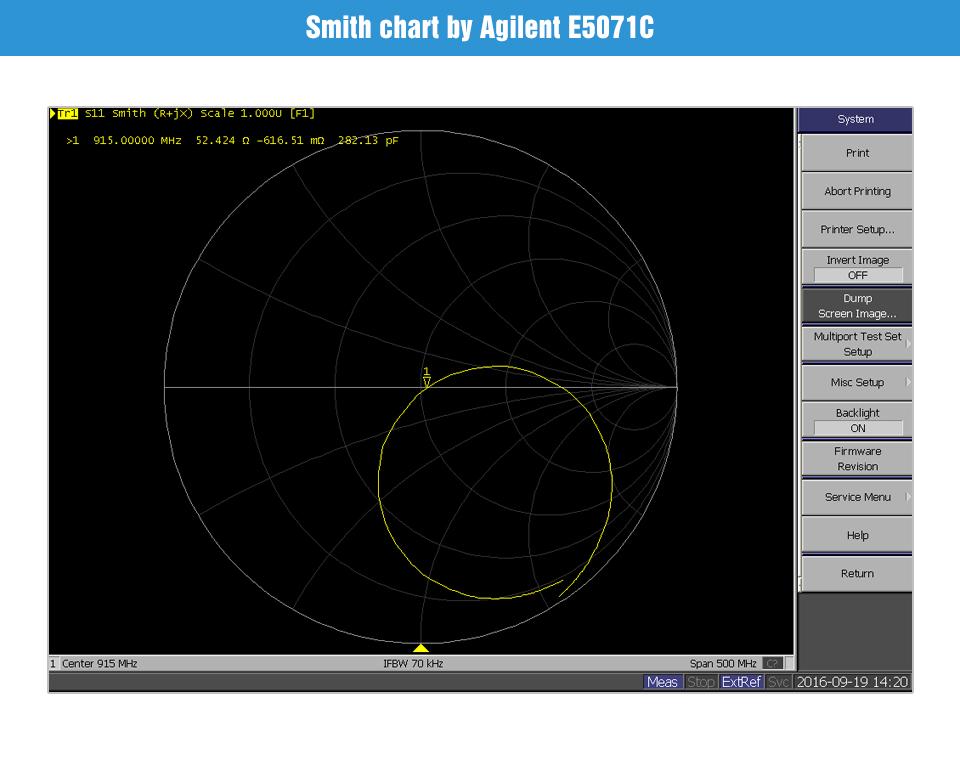 Vertical High Gain Antenna TX915-JZ-5 (5)
