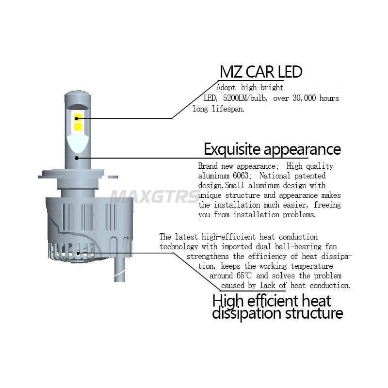 2x 110W 10400LM H4 H7 H8 H11 9005 9006 9012 Hir2 H13 9004 9007 Headlight Kit 6000k P6 LMZ Bulbs Canbus Car LED Headlamp Lamp