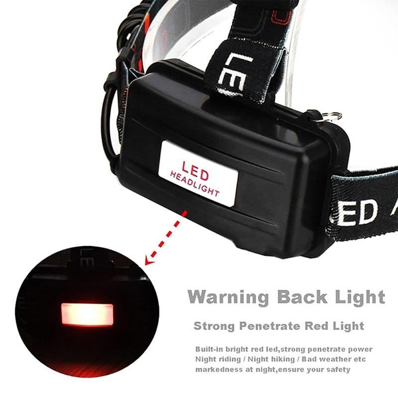 lowest price ZK20 LED Headlamp Waterproof Light Camping Fishing Head Light Powerful Adjustable Head Lamp Use 18650 Battery