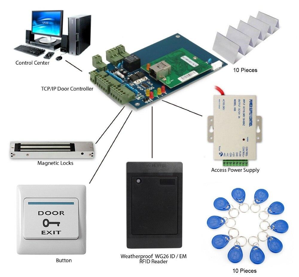 Juego de control de acceso con bloqueo magnético de 180 kg + interruptor de puerta + lector de identificación + potencia + 10 keyfob 10 tarjeta de identificación