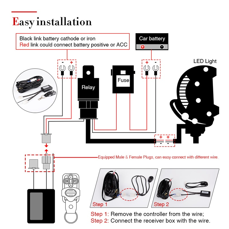 [DIAGRAM_3NM]  Offroad LED Work Light Bar Wire Cable Wireless Remote Control Switch Wiring  Kit for 4 7 12 20 52 42 32 inch 72W 120W 180W 300W|work light bar|work  lightwork work - AliExpress | Led Lightbar Wiring Diagram |  | www.aliexpress.com