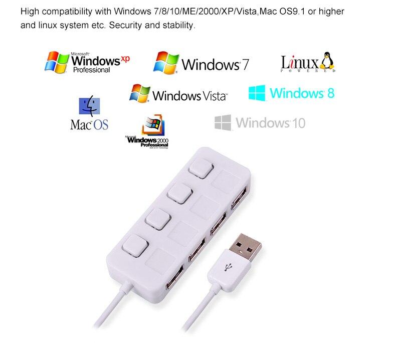 כרטיס usb בעל 4 כניסות למחשב