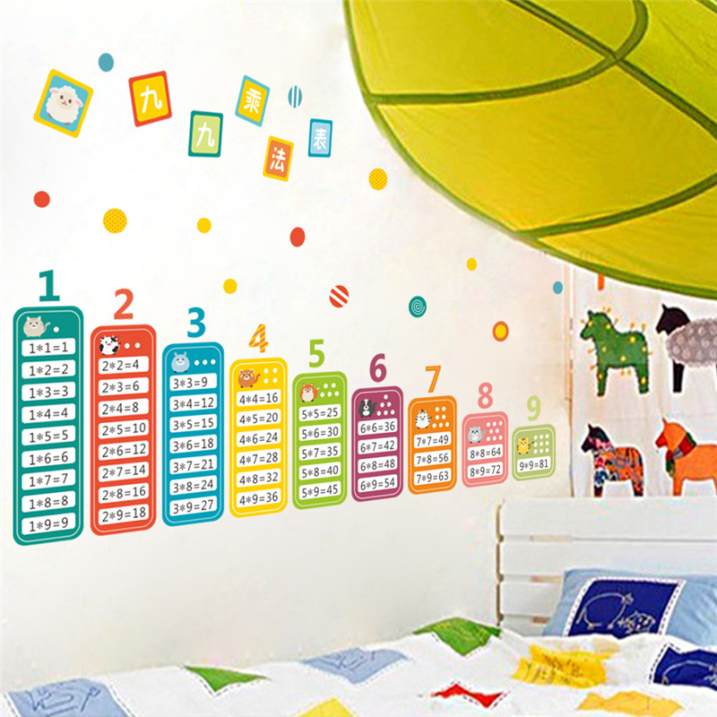Cartoon children 99 multiplication table math toy wall for Multiplication table of 99
