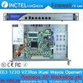 ROS 6 Gigabit Flow Control ITX Firewall Server with E3 1230 V2 CPU 1000M 6 82574L 2 Groups Bypass