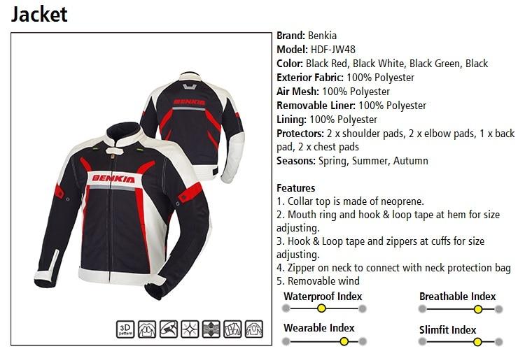 Info 1 Jacket