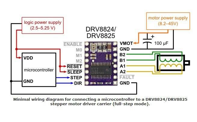 ღ ღ4pcs 3D printer improved MKS DRV8825 stepper motor driver ...