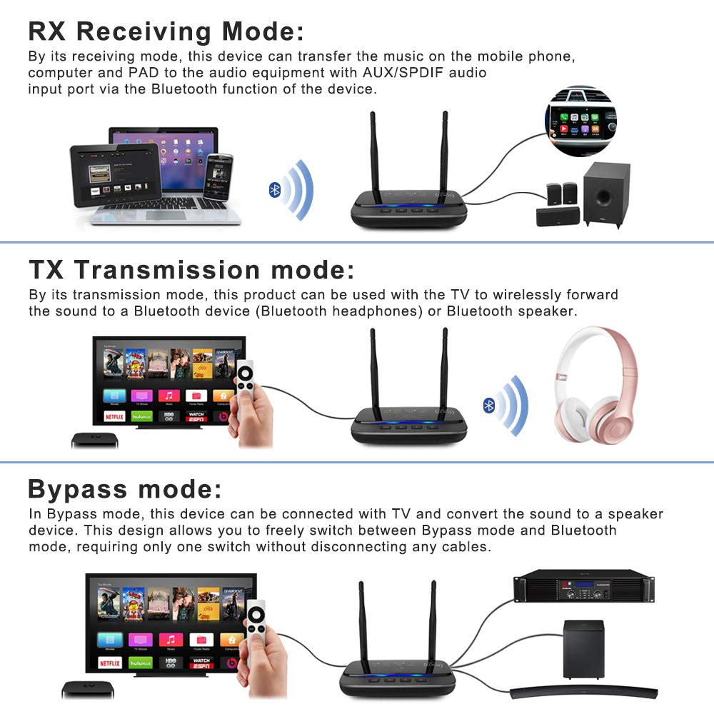 Image 2 - Bluetooth 5.0 Transmitter Receiver csr8675 Wireless Music Audio  Adapter for TV PC AptX HD Low Latency Optical RCA 3.5mm AUX  JackWireless Adapter