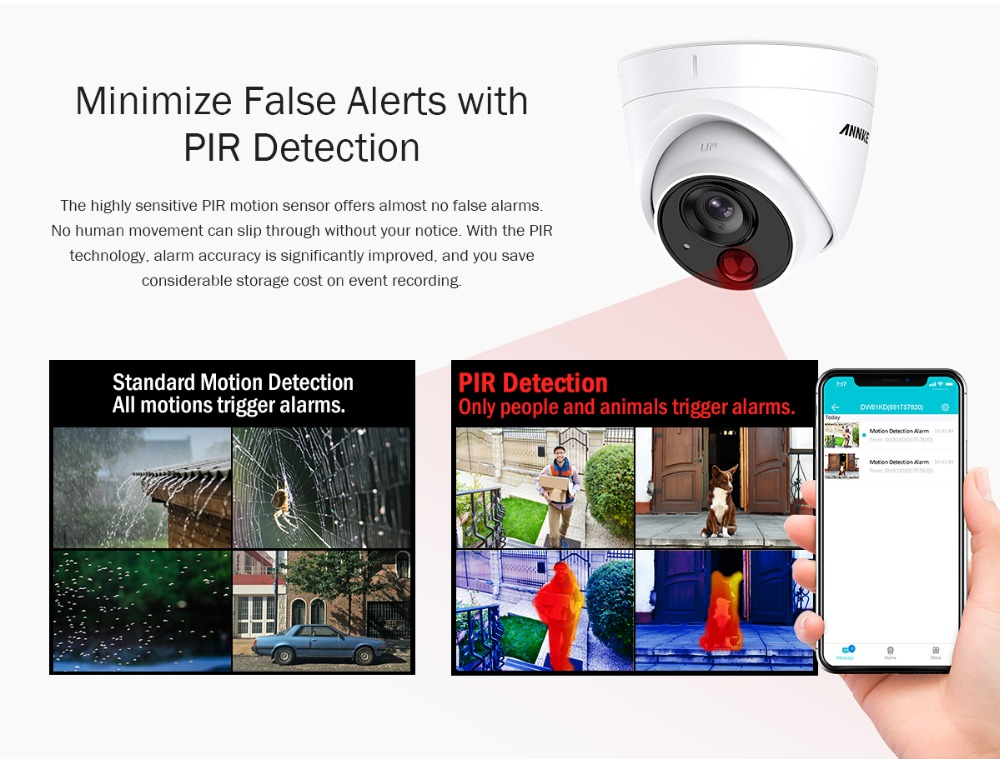 2019 ANNKE CCTV Camera System 8CH 3MP 5in1 H 265+ DVR And 1080P HD  Weatherproof Cameras PIR Detection Flashing Light Alarm From Lightsnowy,  $341 37 |