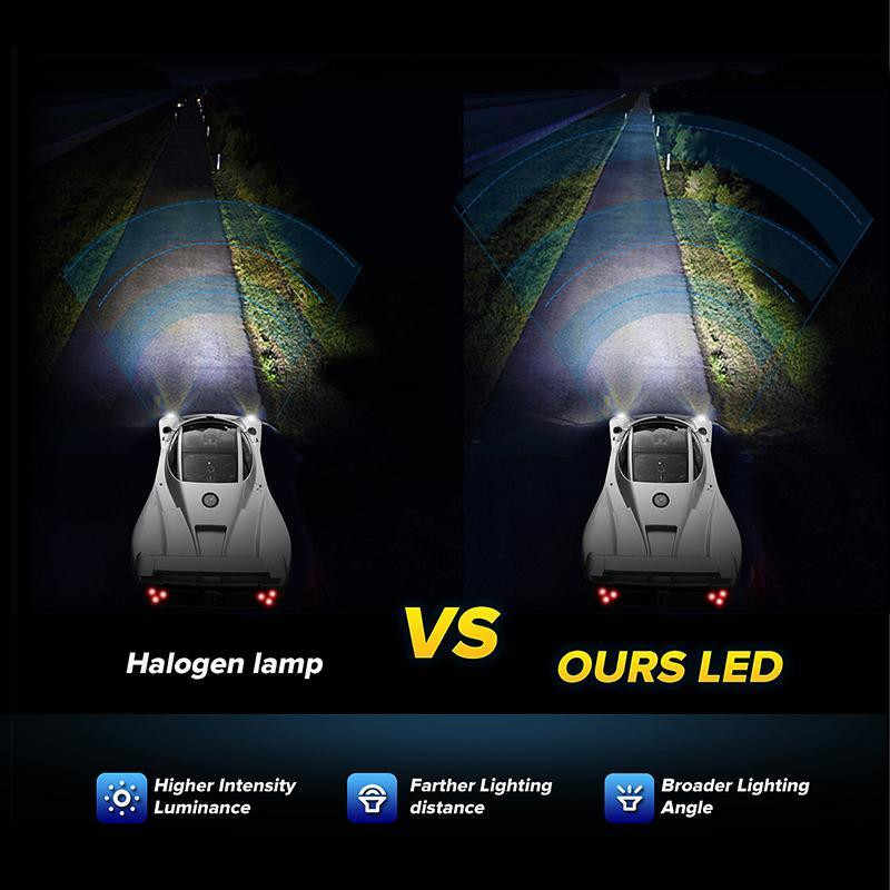 Car Light S2 72W 8000LM H4 H7 H1 COB LED Headlight Bulbs H11 H13 12V 9005 9006 H3 9004 9007 9012  Car LED lamp Fog Light 6500K