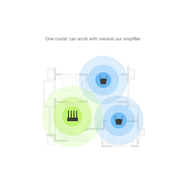 Global Version Xiaomi WiFi Router Amplifier Pro Router 300M Network Expander Repeater Power Extender Roteador 2 Antenna Home 4