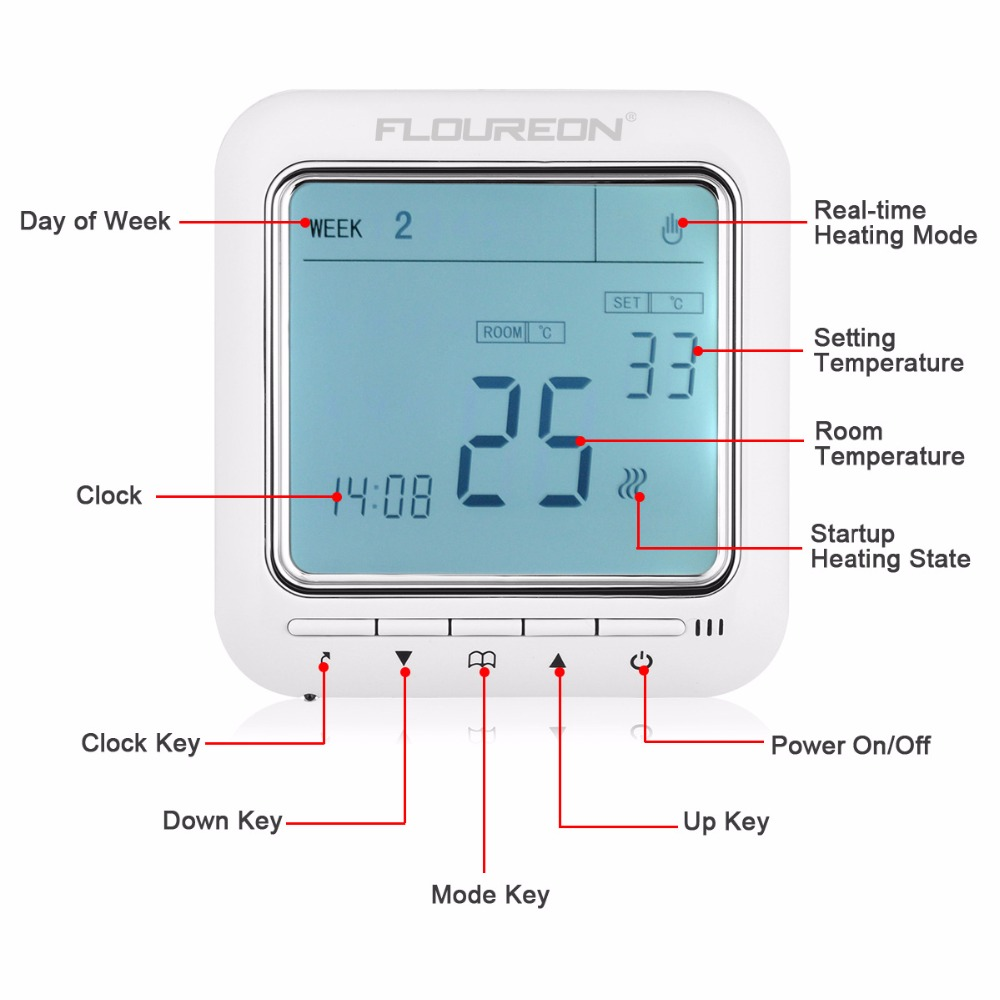 Floureon Digital Temperature Controller LCD Heating Thermostat For ...