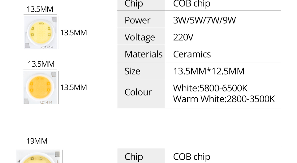 COB LED Chip lamp Matrix (4)