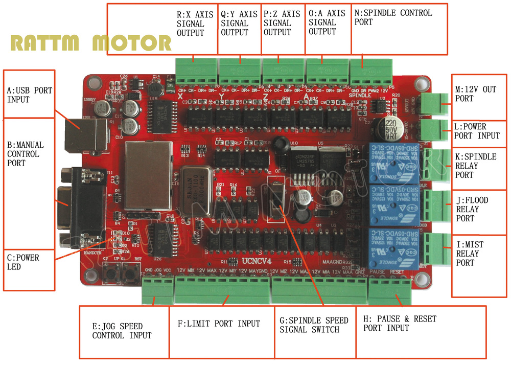 4  Schrittmotor Stepper Motor USB-Schnittstelle MACH3 Breakout Modul