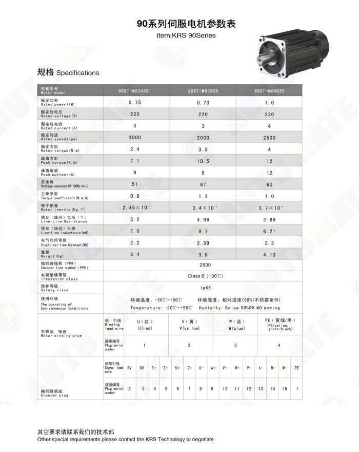1kw SILNIK AC SERVO 4N. M. 2500 obr/min 90ST-M04025 jednofazowy silnik prądu przemiennego + dopasowana sterownik do serwosilnika + 3 M kabel kompletny części silnikowe