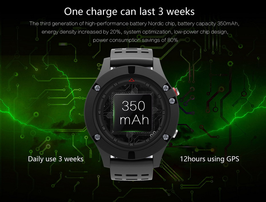 DTNO.1 F5 GPS Smart watch (10)
