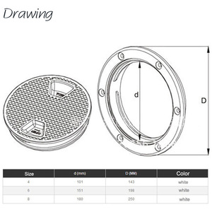 """Image 3 - Plastic Round 4"""" 6"""" 8"""" Marine Boat RV Hatch Cover White Screw Out Deck Inspection Plate"""