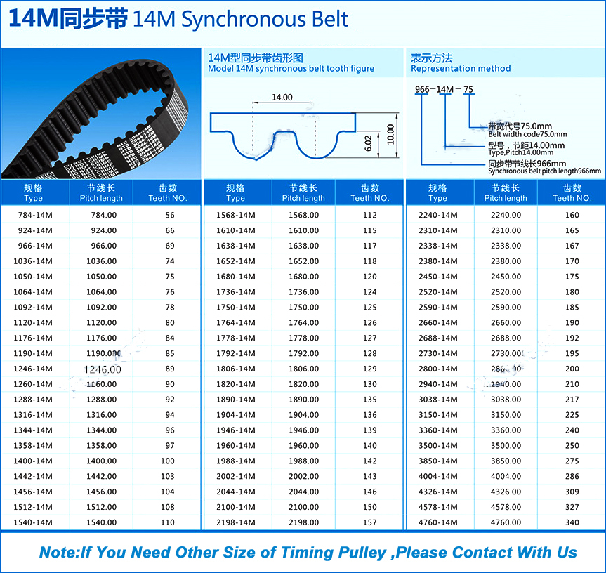 36 mm Belt Width Browning B8MCS-45-36 HPT Chain Sprocket for 8M36 Belts 8 mm Pitch 45 Teeth 0.5 Bore 0.5 Bore Regal 2765642