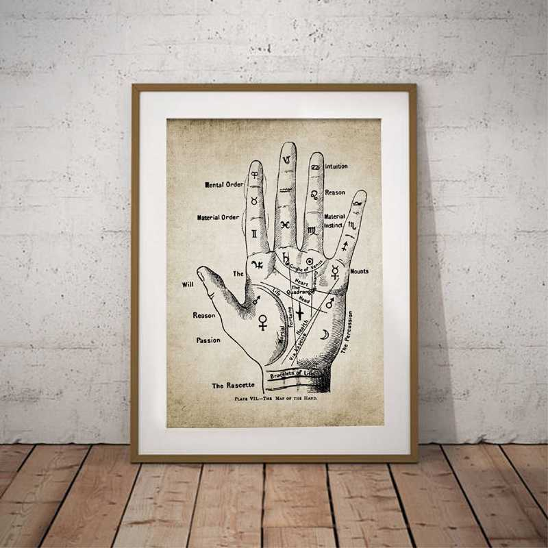 Palmistry Hand Canvas Art Prints Chiromancy Poster , Fortune Telling Palm Reading Poster Canvas Painting Wall Picture Art Decor