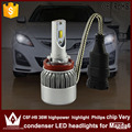 Guang Dian car led light Headlight Head lamp HIGHT BEAM condenser C6F 6000K white 36W H9  for MAZDA 6 2009~2015 ONLY