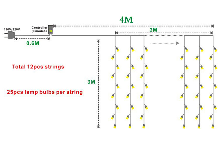 HTB1MPz eAfb uJjSsD4q6yqiFXa2 4.5M x 3M 300 LED Home Outdoor Holiday Christmas Decorative Wedding xmas String Fairy Curtain Garlands Strip Party Lights