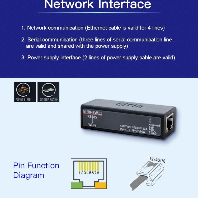 Modbus для беспроводной доступ в интернет; протоколом TCP; локальные сети по RS485; протокол Modbus;