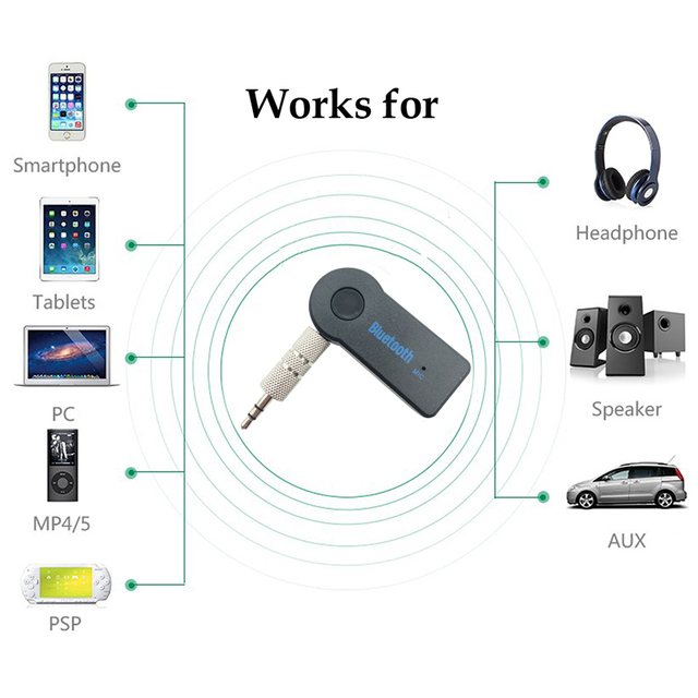 Bluetooth AUX Audio 3.5MM Jack Music Bluetooth Receiver Car Kit Wireless Speaker Headphone Adapter Hands Free For Xiaomi iPhone