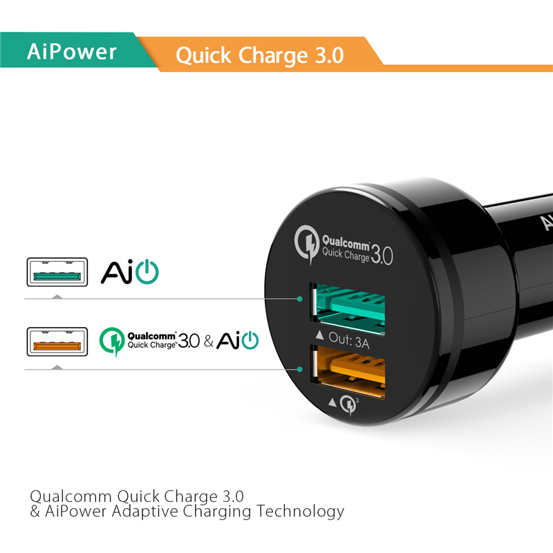 AUKEY Fast Usb Car Charger Dual Ports Quick Charge 3.0 USB Car-Charger For Xiaomi iPhone Samsung Tablet etc All QC Compatiable