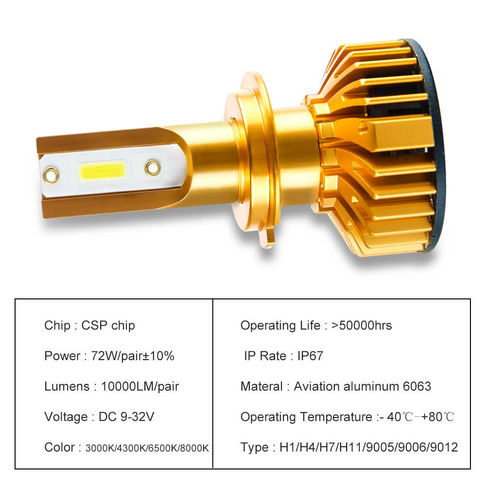 Aceersun Mini Canbus H7 LED H4 Car Headlight DOB 10000LM 3000K 4300K 6500K 8000K 12V 72W AUTO H1 H7 H11 H8 9005 9006 HB3 HB4