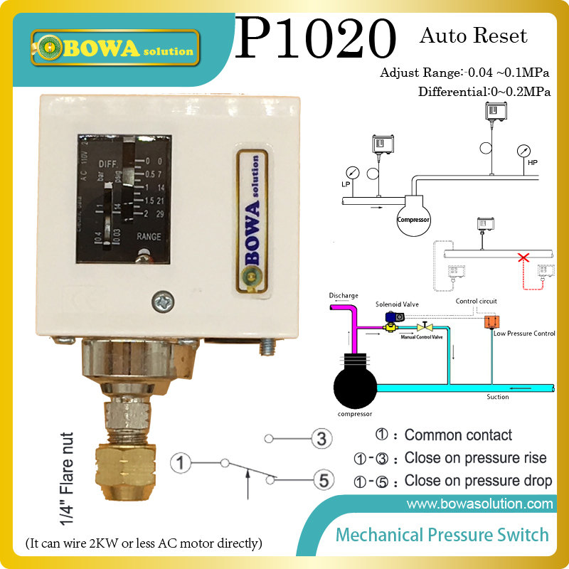 0~2Bar adjustable pressure controls have fast working SPDT(single pole double throw) switch controlling the low pressure0~2Bar adjustable pressure controls have fast working SPDT(single pole double throw) switch controlling the low pressure