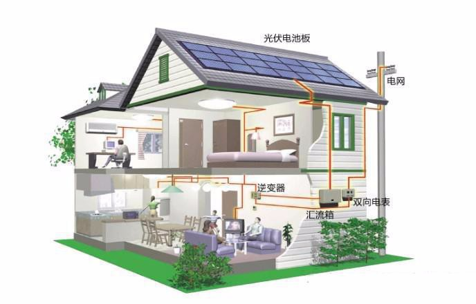 Grid tie solar system 3KW micro inverters on grid tie with mppt function 600w home solar system dc22 50v input to ac output for countries standard use