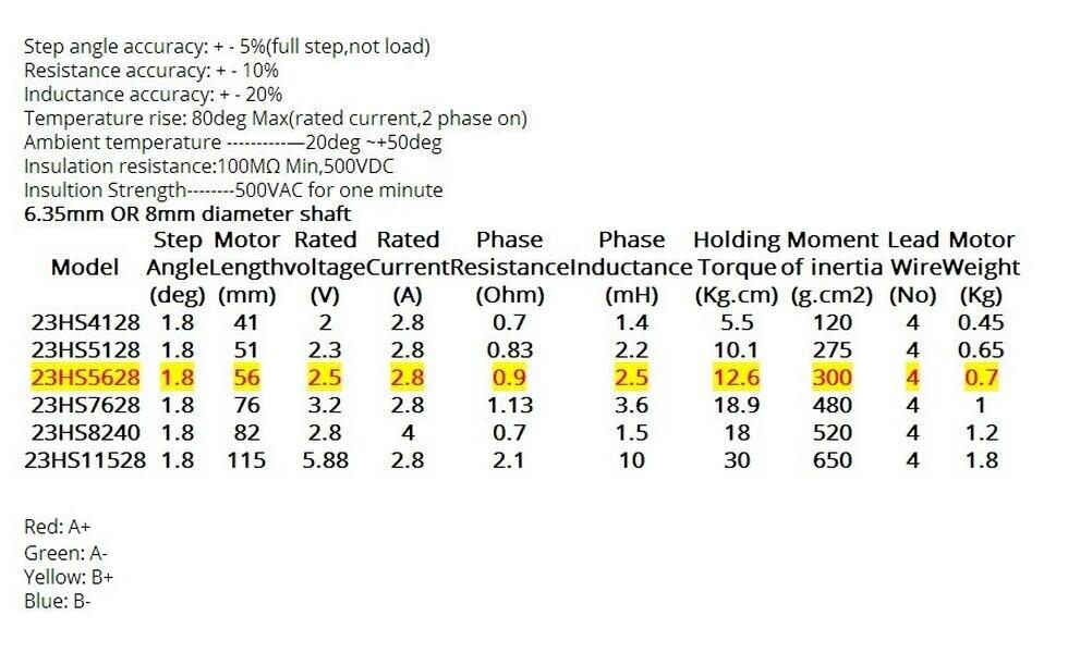 23HS5628 с 4мя фазами, Nema 23 шагового двигателя 57 двигатель 165 Oz-in 56 мм 2.8A 6,35 мм/8 мм TB6600 лазера CNC Измельчить Пена плазменной резки
