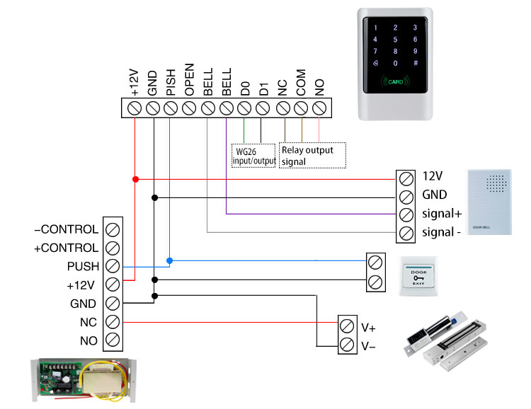 M1-access-control_19