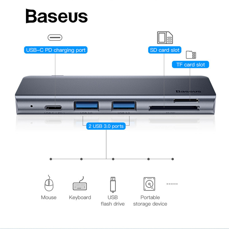 Baseus-5-1-usb-C-USB-3-0-2