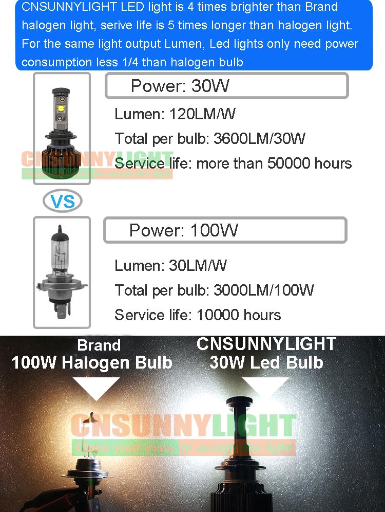 CNSUNNYLIGHT Car Headlights H7 LED Bulb Auto Front Bulb 60W 7200LM Automobiles Fog Headlamp 3000K 4300K 6000K 8000K With EMC (14)