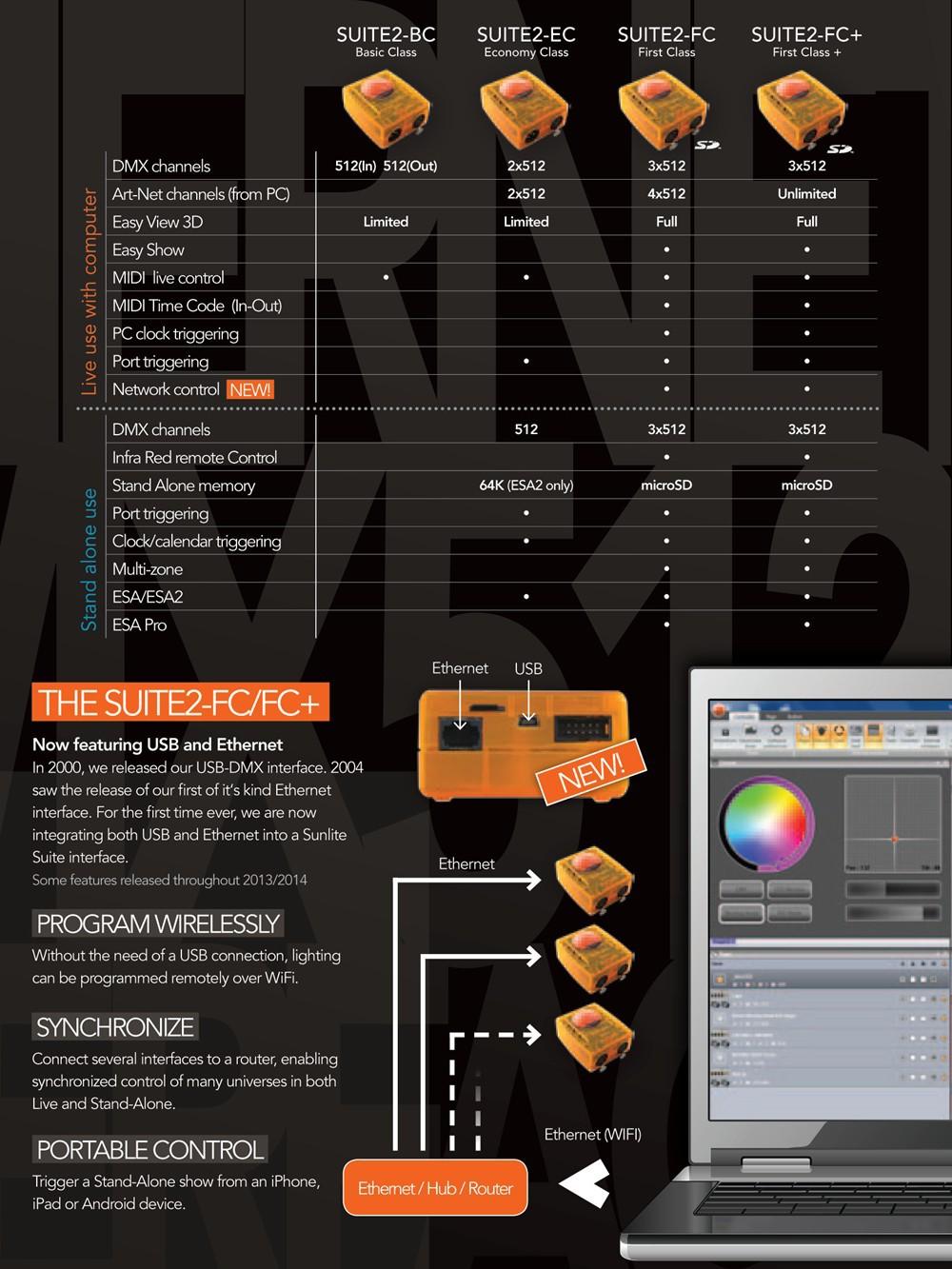 Version lumière Console Sunlite 24