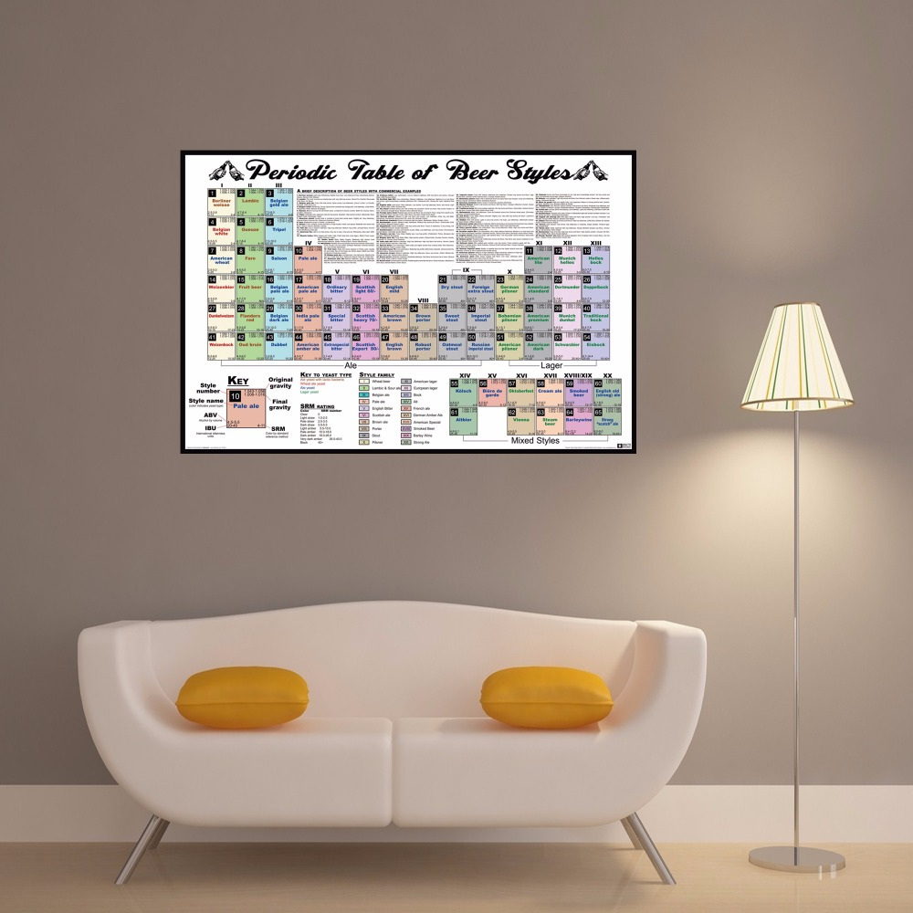 Table english pub table antique periodic table product on alibaba com - Periodic Table Of Beer Styles Vintage Posters Home Decor Print Painting Modern Wall Art Picture Silk