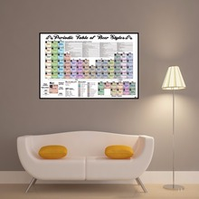 Periodic Table Of Beer Styles Vintage Posters Home Decor Print Painting  Modern Wall Art Picture Silk Fabric