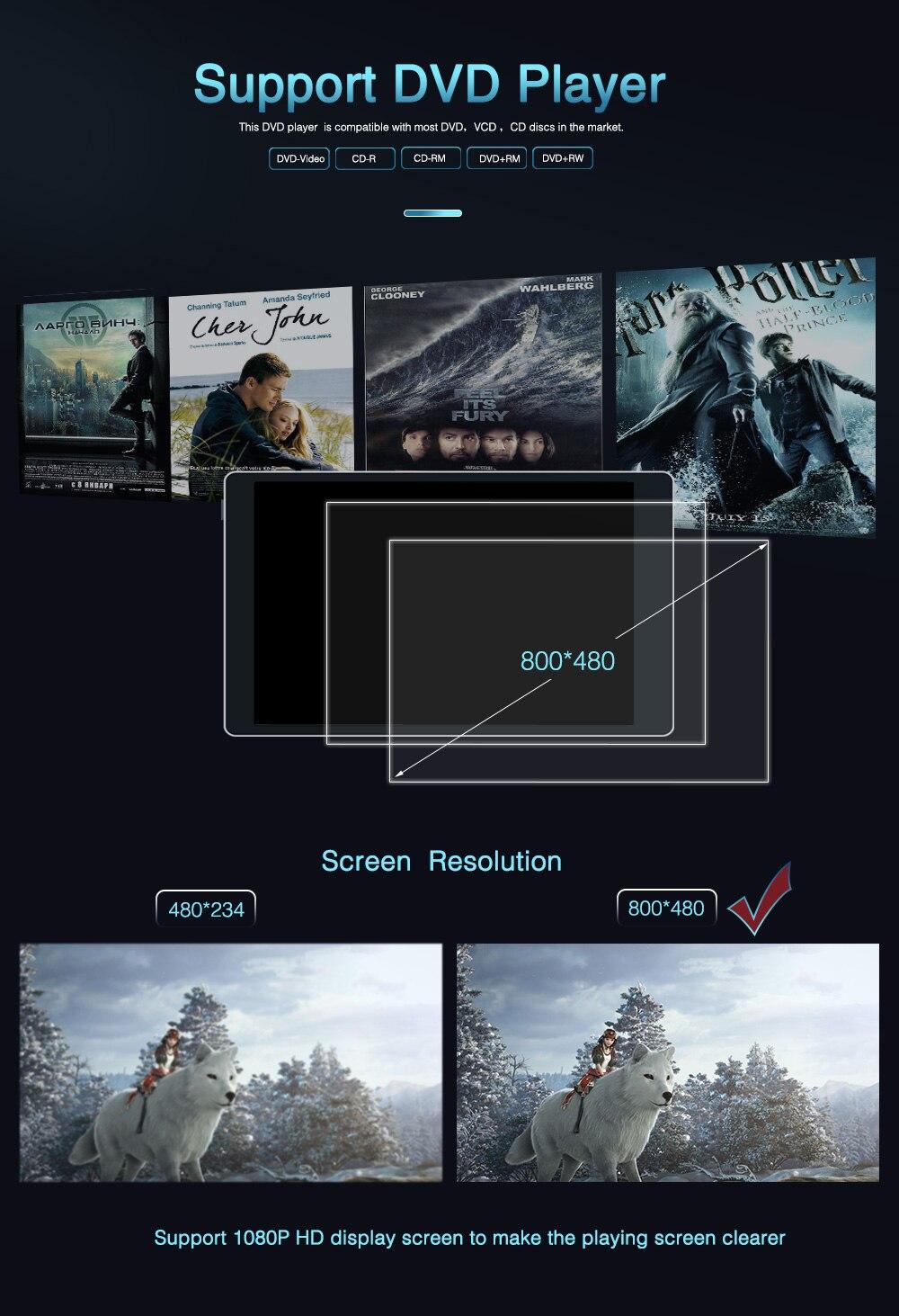 4-dvd+1080P