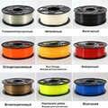 Nieuwe 0.5 KG/1 KG 1.75mm PLA ABS Filament Voor 3D Printer Afdrukken Pen Filament Materialen