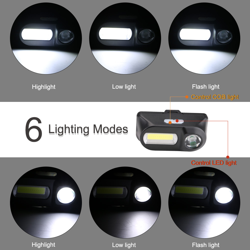 USB COB LED Headlamp XPE Head Lamp 5W Rechargeable 18650 Battery Night Running Headlight Torch for Fishing Camping Hiking in Headlamps from Lights Lighting