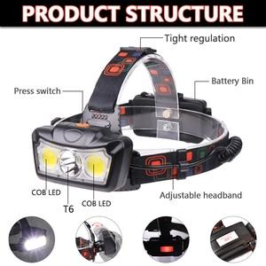 Image 4 - Мощный светодиодный налобный фонарь T6 COB, светодиодный головной фонарь, водонепроницаемый Головной фонарь с USB, Головной фонарь с 4 режимами и батареей 18650