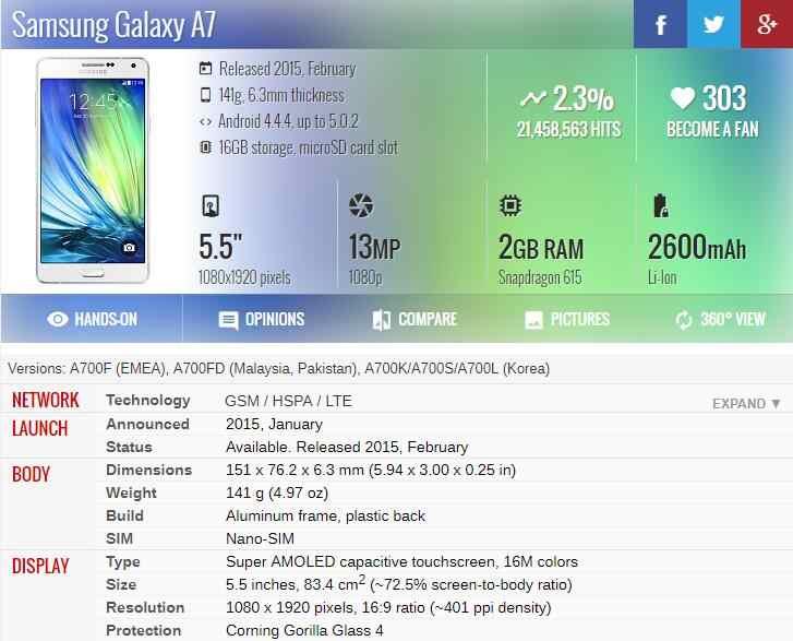 الأصلي اختبار شاشات lcd لسامسونج غالاكسي A7 2015 A700F A700 سوبر AMOLED شاشة إل سي دي باللمس شاشة الجمعية 100% اختبار