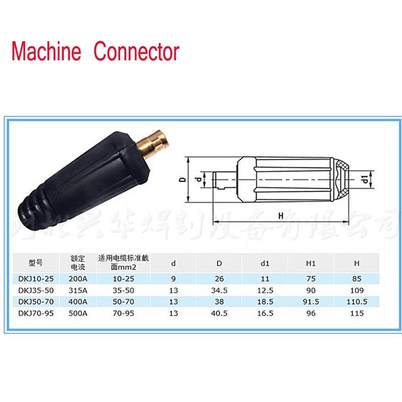 welding machine connector